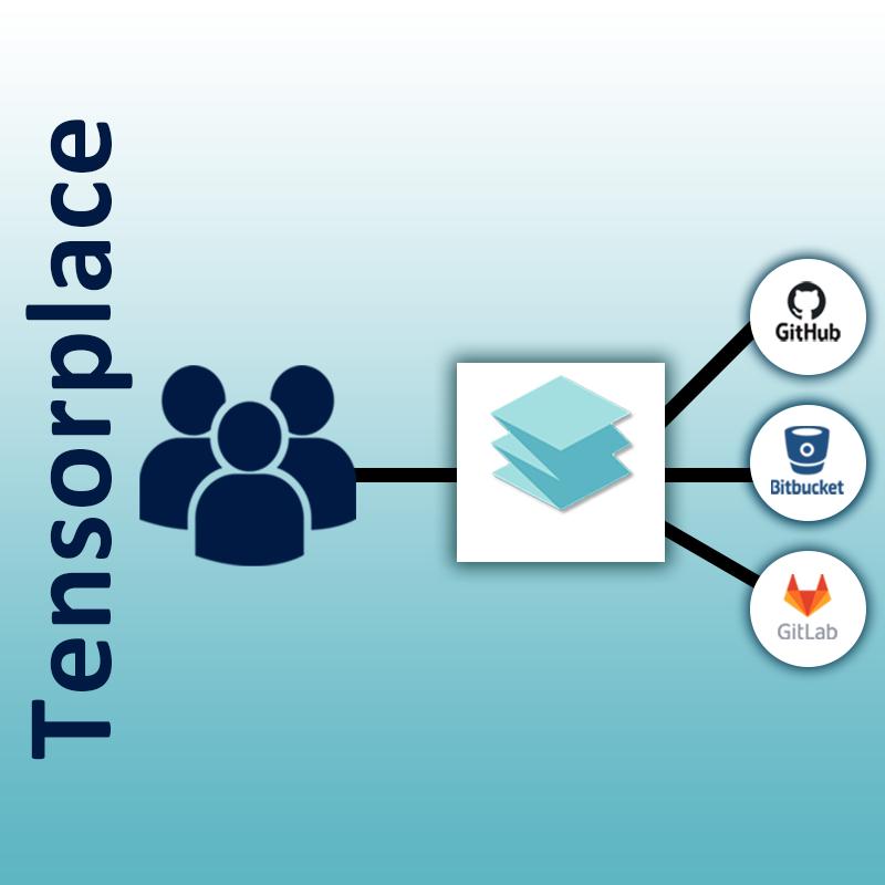 tensorplace1