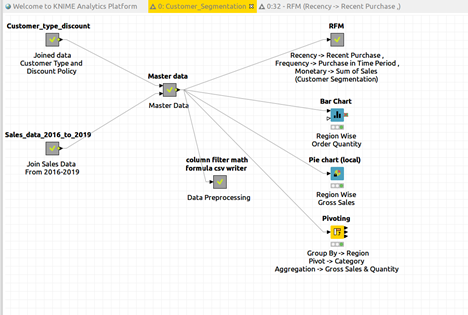 knime4