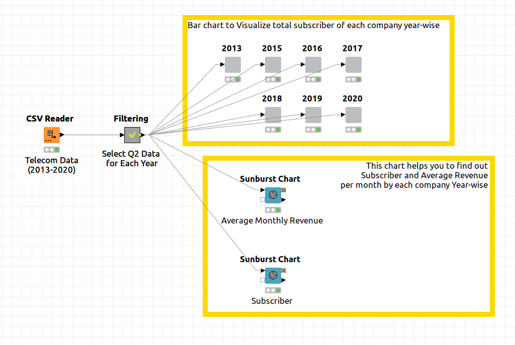 knime5.2