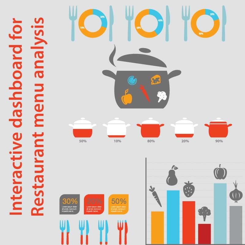 Interactive-dashboard-for-Restaurant-menu-analysis