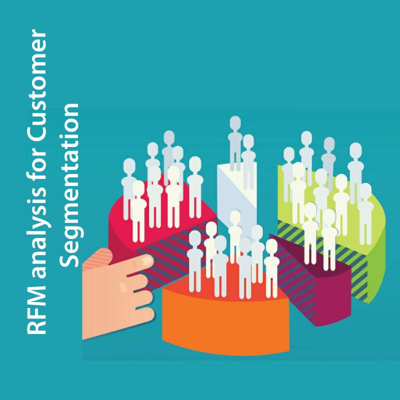 RFM-analysis-for-Customer-Segmentation